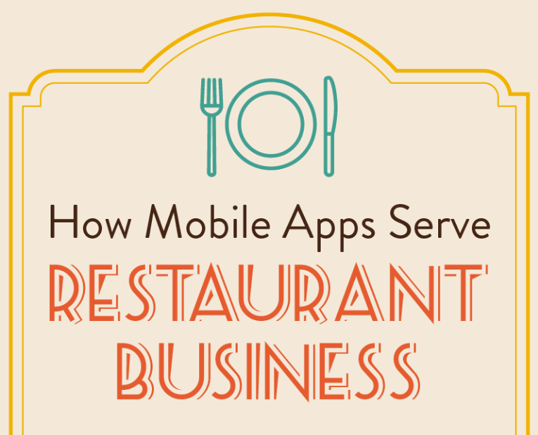 How Mobile Apps Are Helping Restaurants Streamline Business  Infographic    Bizness Apps