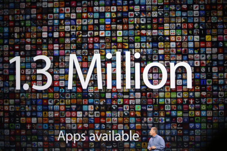 iTunes App Store Reaches 1.3 Million and App Usage Up 21%